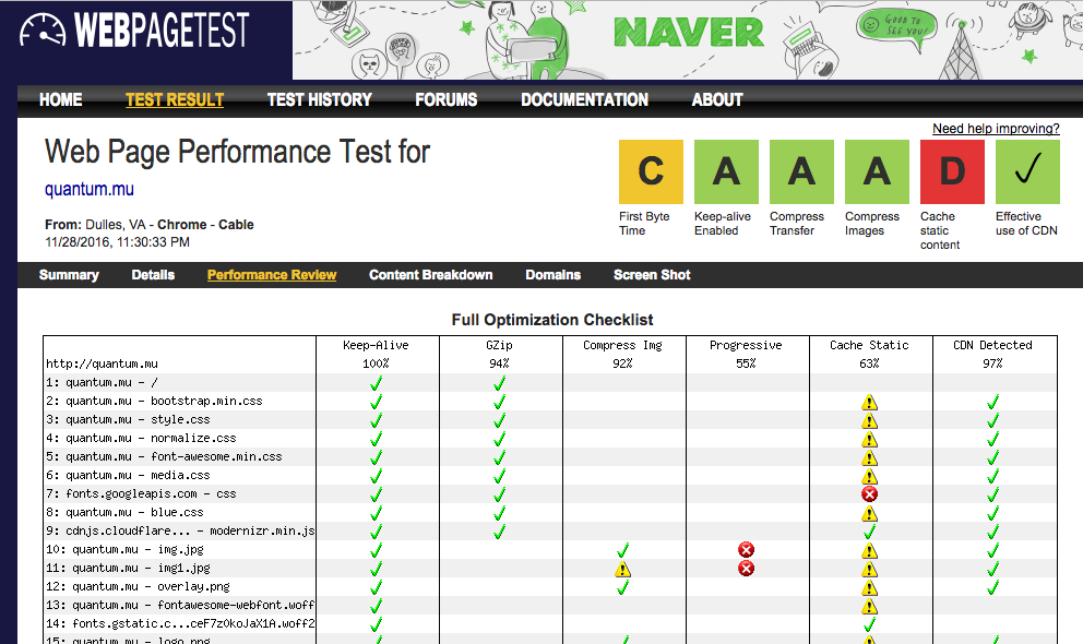 WebPageTest. The design is old fashion but the data is very useful.